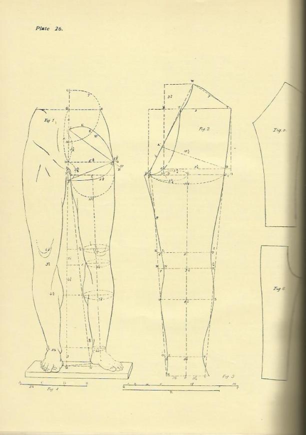 Modelconstructie, van het menselijk lichaam naar patroondeel, dr. Henry Wampen. Bron: Roy Verschuren.