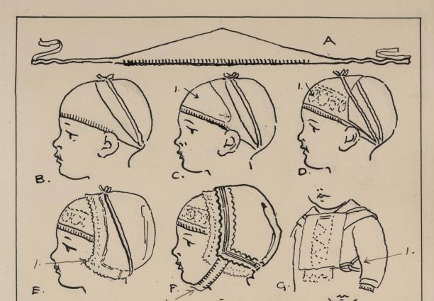 Afb. 2 De opbouw van de Marker kindermuts, detail uit een tekening van Theo Molkenboer (Nederlands Openluchtmuseum PR.10104)