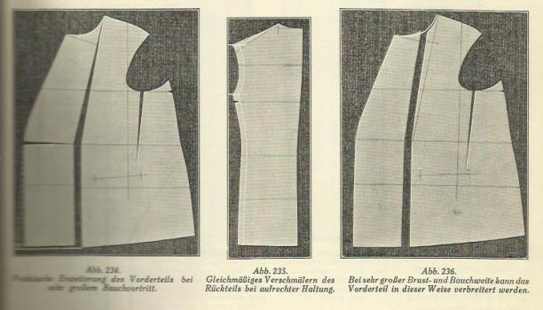Afbeelding uit 'Schneidermeister'. Bron: Roy Verschuren.