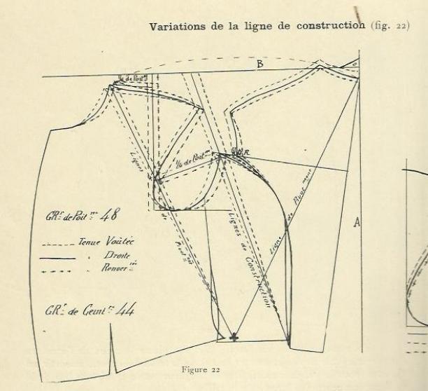 Afbeelding uit 'Le secret de la coupe'.