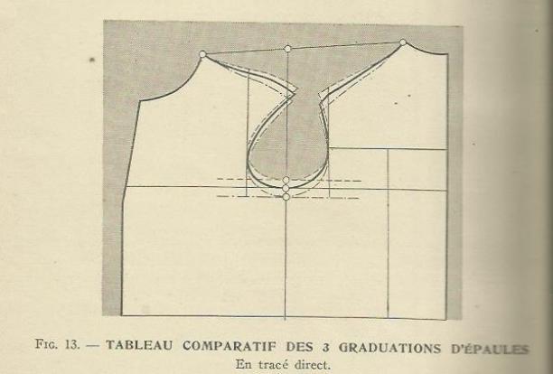 Afbeelding uit 'Vêtements pout hommes'.